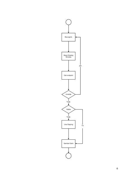 format makalah umum contoh format tugas makalah