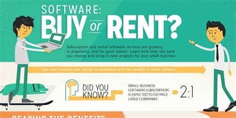 is it best to rent or buy a house buy vs rent software what s best for your business
