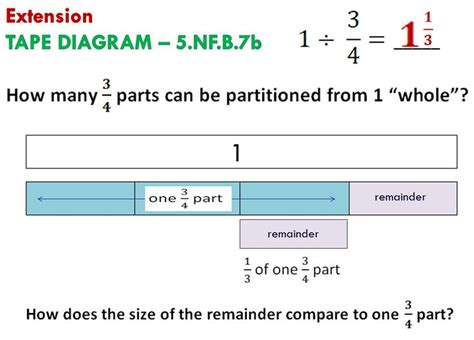 diagram common division extensive powerpoint with lots of exles with fractions common goes beyond
