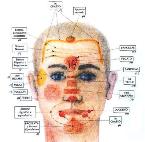 dolore all occhio sinistro e alla testa diagnosi dal volto