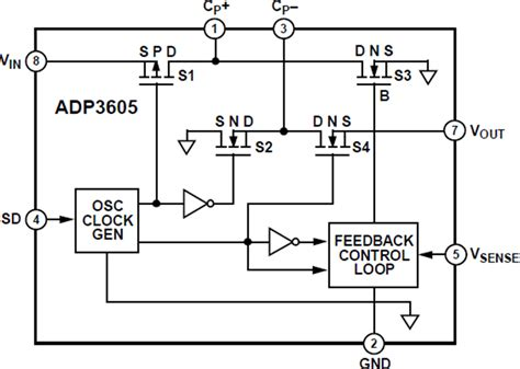 switched capacitor load switched capacitor block 28 images switched capacitor