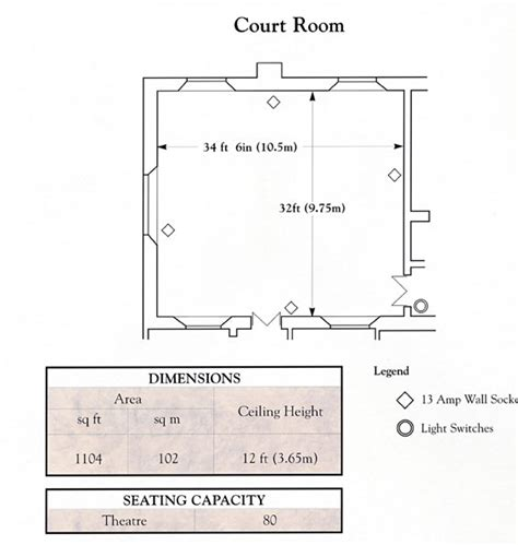 mock courtroom floor plan list of synonyms and antonyms of the word courtroom