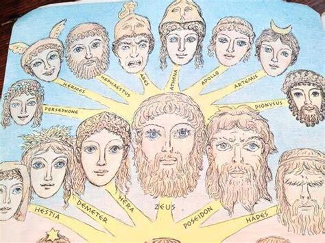 modeling family god s way books mythology family tree greece mythology