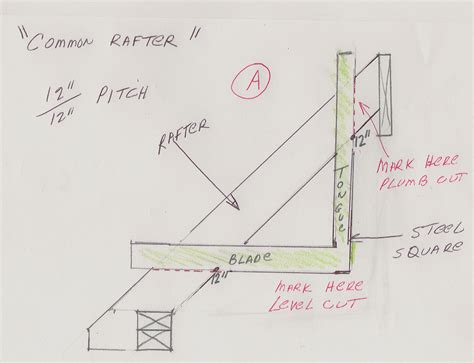 rafter layout video wiki steel square upcscavenger