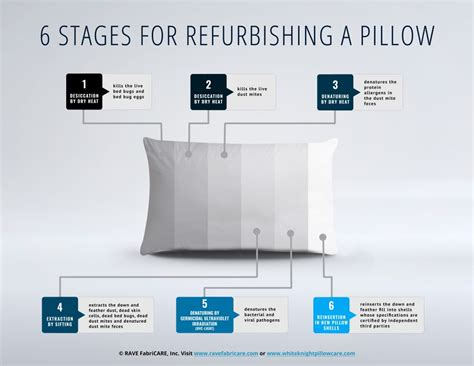 cleaning day how to wash down pillows at home a crafty fox cleaning and refurbishing down and down feather bed pillows
