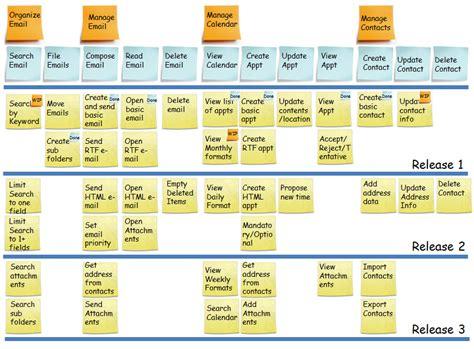 descubriendo soluciones con excel story mapping and vs