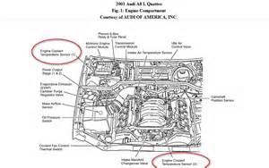 Toyota matrix starter relay location on 2003 ford escape o2 sensor