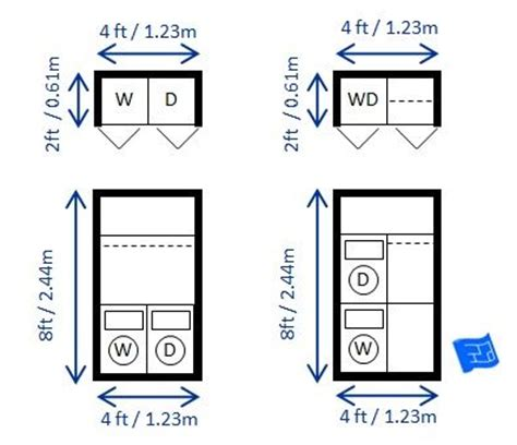 17 best images about laundry dimensions on pinterest canada home design and laundry design