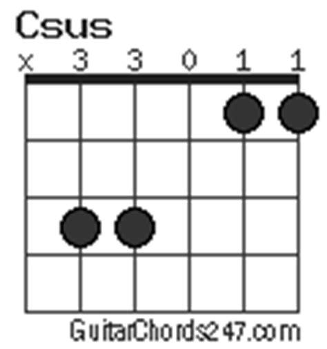 C Sus Chord