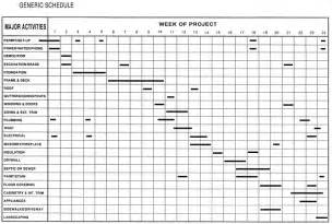 building work schedule template construction schedule bar chart template project schedule