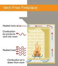 corner fireplace dimensions windsor direct vent gas