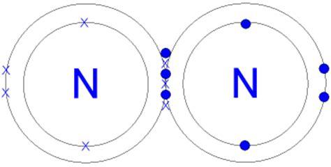 energy pattern of n2 ion sci10 2012 chemistry