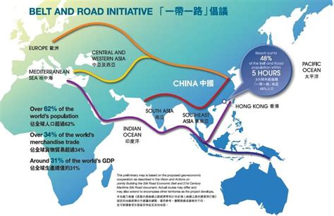 middle east map in 2050 china s eventual multi trillion dollar trade and