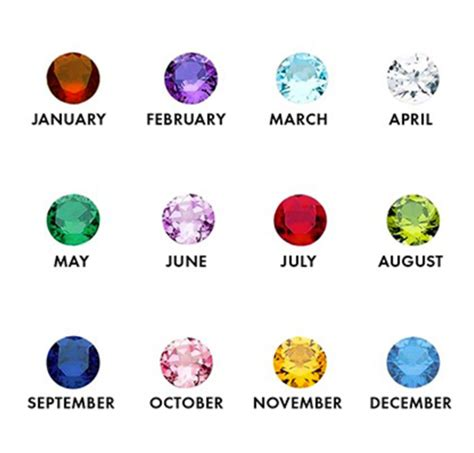 cancer birthstone color my birthstone color related keywords my birthstone color