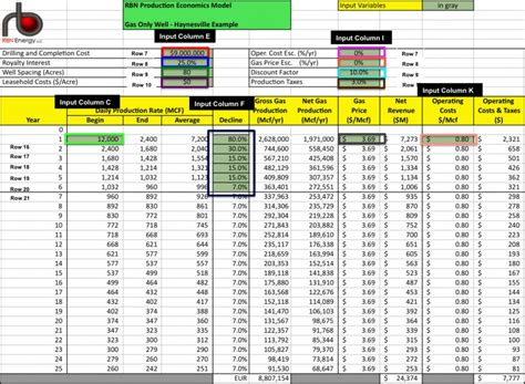Mineral Ownership Report Template In Excel 2013 Format Shale Gas Production Economics Spreadsheet Model And