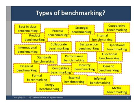 types of bench mark quot benchmarking genesis quot by basma a bargal