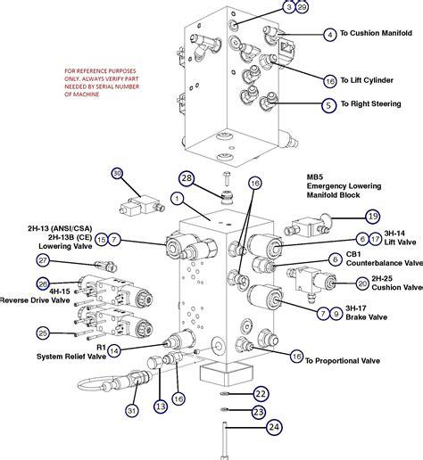 marklift scissor lift wiring diagram wiring diagram