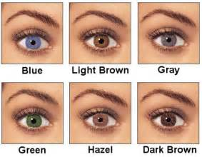 Hair color should be linked with the color of your eyes