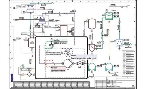 vehicle wiring harness design software wiring diagram
