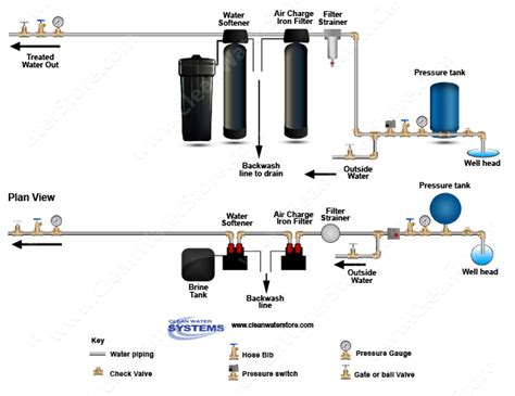 kinetico water softener iron filter iron filter need to replace kinetico softener