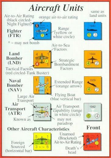 unit description aircraft units a world in flames