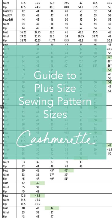 sewing pattern guide guide to plus size sewing pattern sizes updated sewing