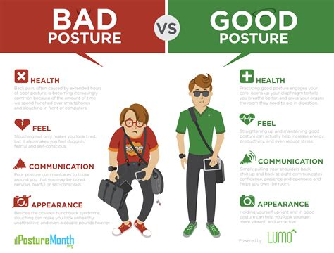 Good Posture At Desk Back To Posture Makes A Difference Yalich Clinic