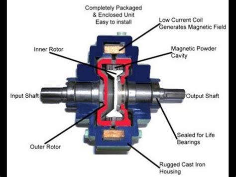 power innovator generator nikola tesla free energy device