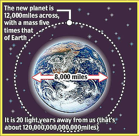 Light Of The That I Found by Found 20 Light Years Away The New Earth Daily Mail