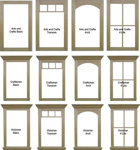 Living Room Window Dimensions 25 Best Ideas About Window Sizes On