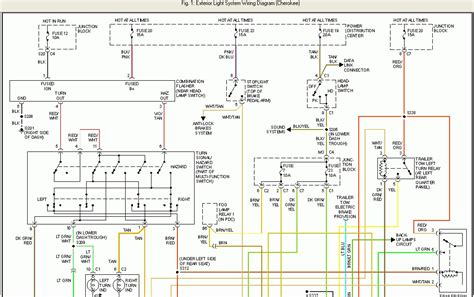 1998 jeep wiring diagrams pdf wiring diagram