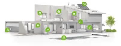 smart homes multi room audio zoned multimedia loxone