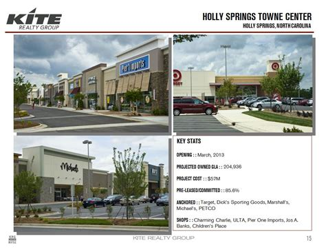 kite realty parkside town commons raleigh