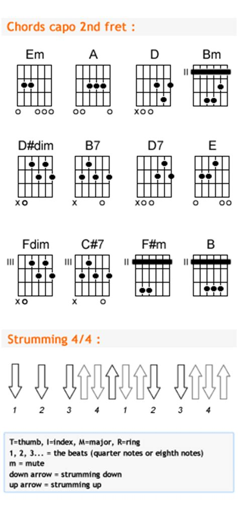 My Sweet Lord Guitar Chords