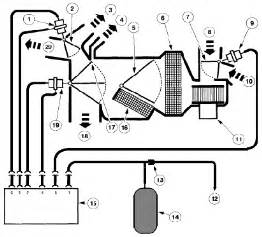 2003 Ford Windstar Exhaust System Diagram 2001 Ford Focus Exhaust System Diagram 2001 Free Engine