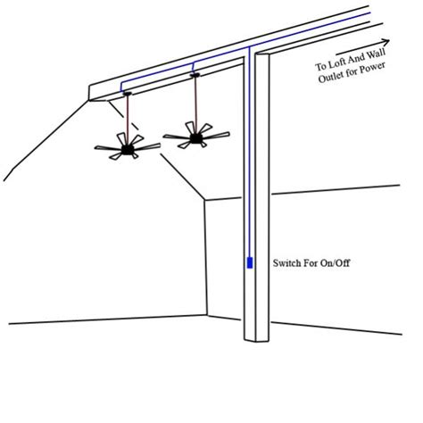 Basic Question From A Total Newb Doityourself Com Basic Light Fixture Wiring