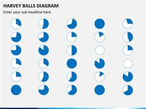 harvey balls powerpoint template sketchbubble