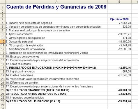 fechas de devolucion fechas la devolucion de ganancias supuestos pr 225 cticos