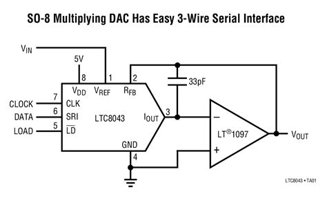 dac programmable resistor dac programmable resistor 28 images cn0038 circuit note and reference circuit info