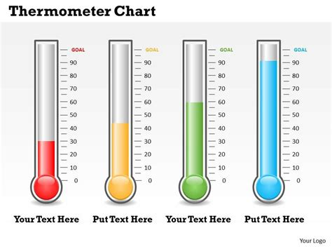 powerpoint thermometer template thermometer chart powerpoint template slide presentation