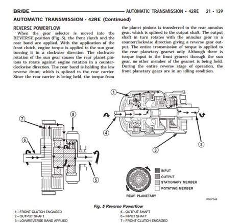 manual repair autos 2007 chevrolet equinox electronic valve timing download dodge ram repair service manual zofti free downloads