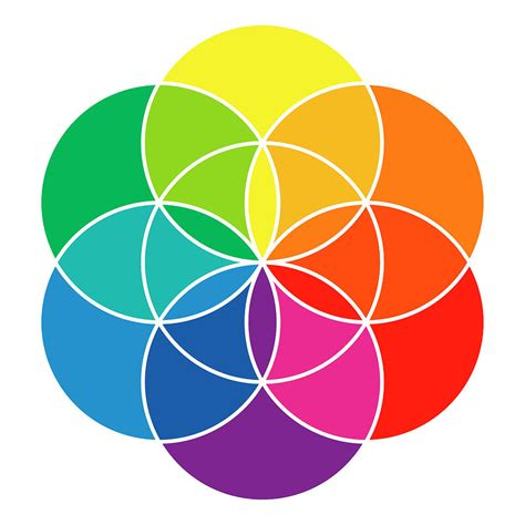 rainbow colored seed of and color wheel digital by hermes furian