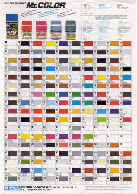 model paint conversion chart image collections chart exle ideas