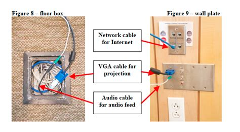 conference room wiring diagram 30 wiring diagram images