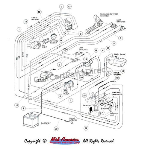 cartaholics golf cart forum gt wiring diagram elsavadorla
