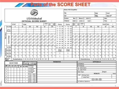 printable usa volleyball score sheets welcome to usa volleyball ppt video online download