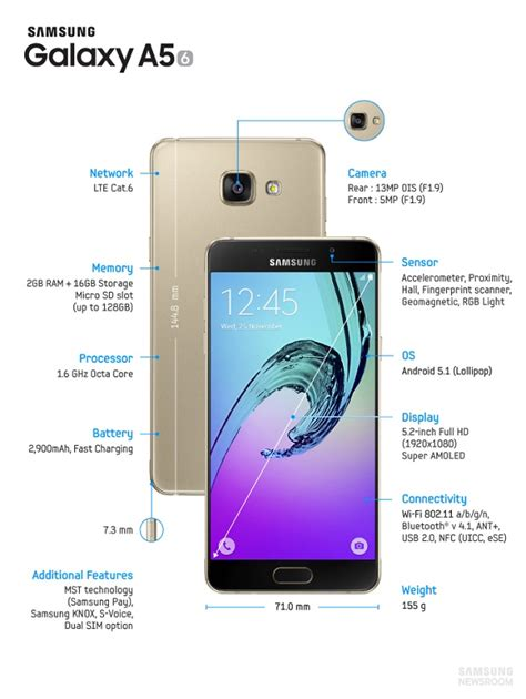 Samsung Tab A5 samsung galaxy a3 galaxy a5 galaxy a7 images