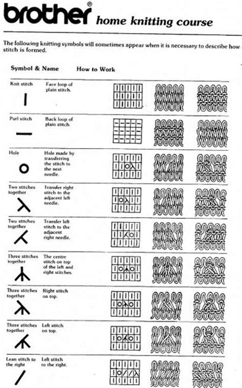 knitting signs machine knitting symbols from home study course