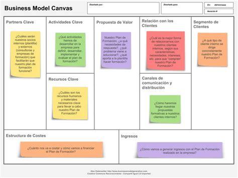 el modelo coach para 0829765816 las 25 mejores ideas sobre canvas modelo en y m 225 s marketing entrante lona envuelta