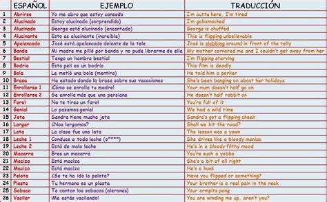 preguntas en ingles y español personales welcome idiomas magazine
